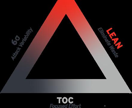 04_Chart_Triangle